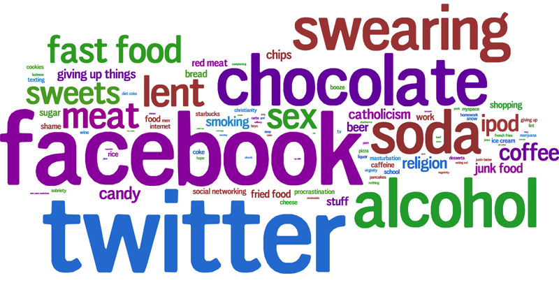 The top 100 things that Twitterers are giving up for Lent in 2010.
