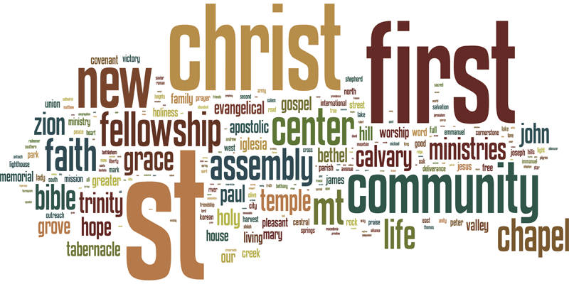 Wordle of the most-common words in church names, excluding denominations.