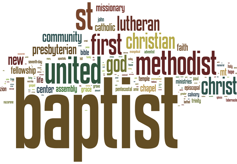 Wordle of the most-common words in church names.