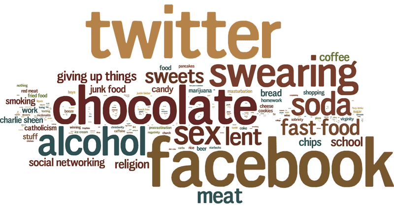 The top 100 things that people on Twitter are giving up for Lent in 2011.