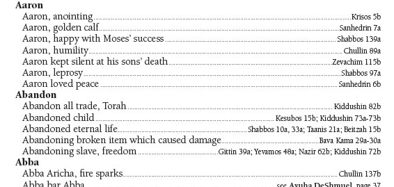 The first page of the Talmud topical index shows entries for Aaron (seven subtopics), Abandon (five subtopics), and Abba (part of two subtopics).