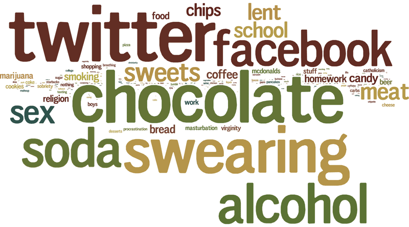 The top 100 things that people on Twitter are giving up for Lent in 2012.