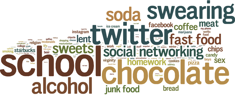 The top 100 things that people on Twitter are giving up for Lent in 2014.