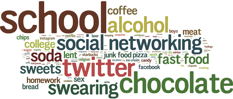 The top 100 things that people on Twitter are giving up for Lent in 2015.