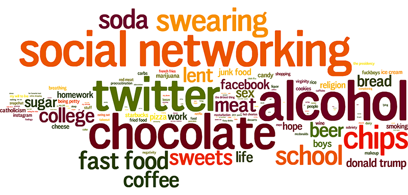 A Wordle (wordle.net) of the top 100 things people said they were giving up for Lent this year on Twitter.