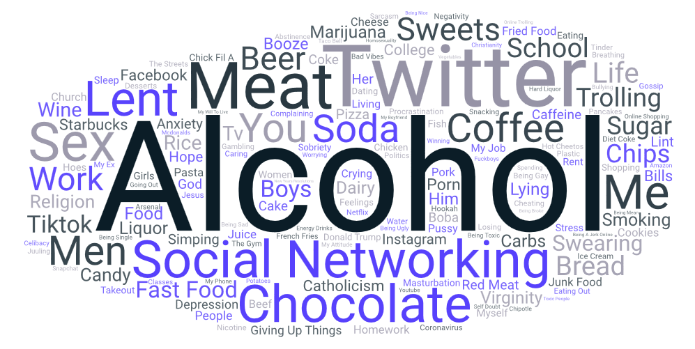 This year's word cloud is from wordart.com because wordle.net no longer works for me.
