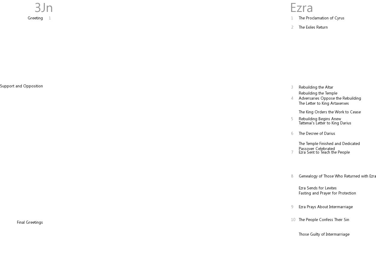 Cross references between 3 John and Ezra
