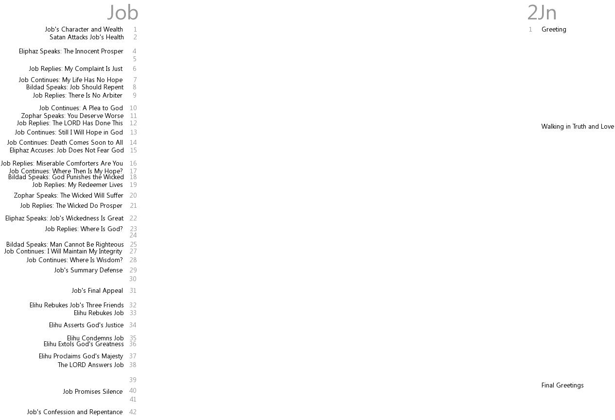 Cross references between Job and 2 John