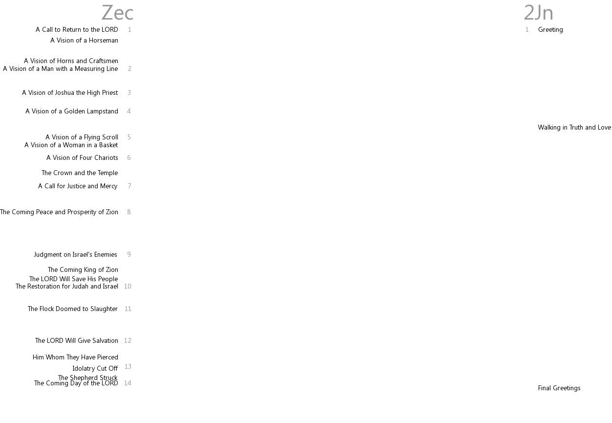 Cross references between Zechariah and 2 John