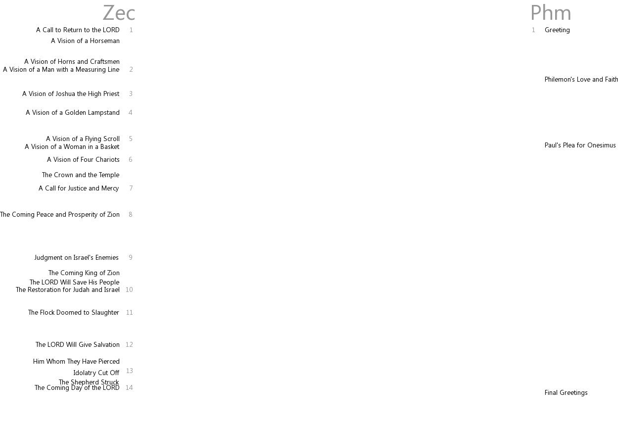 Cross references between Zechariah and Philemon